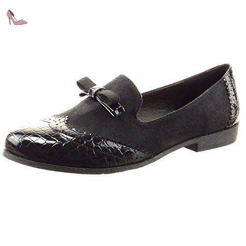 Épinglé sur Chaussures Sopily