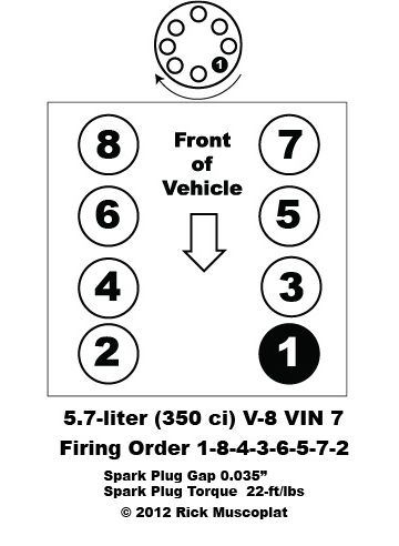 5 7 hemi plug wire diagram at this site you can find the firing order for most ford  at this site you can find the firing order for most ford