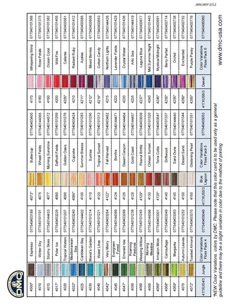 image regarding Free Printable Dmc Color Chart identified as DMC Coloration Distinctions Embroidery Threads (Artwork 417W) - each and every