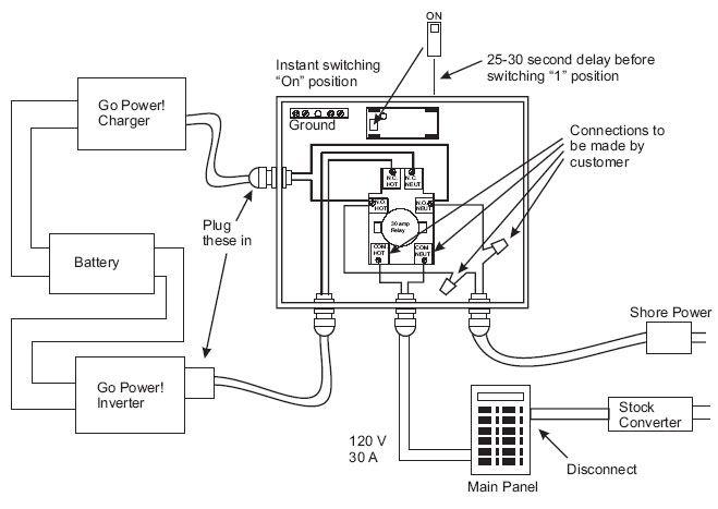 Standby Generator Transfer Switch Wiring Diagram