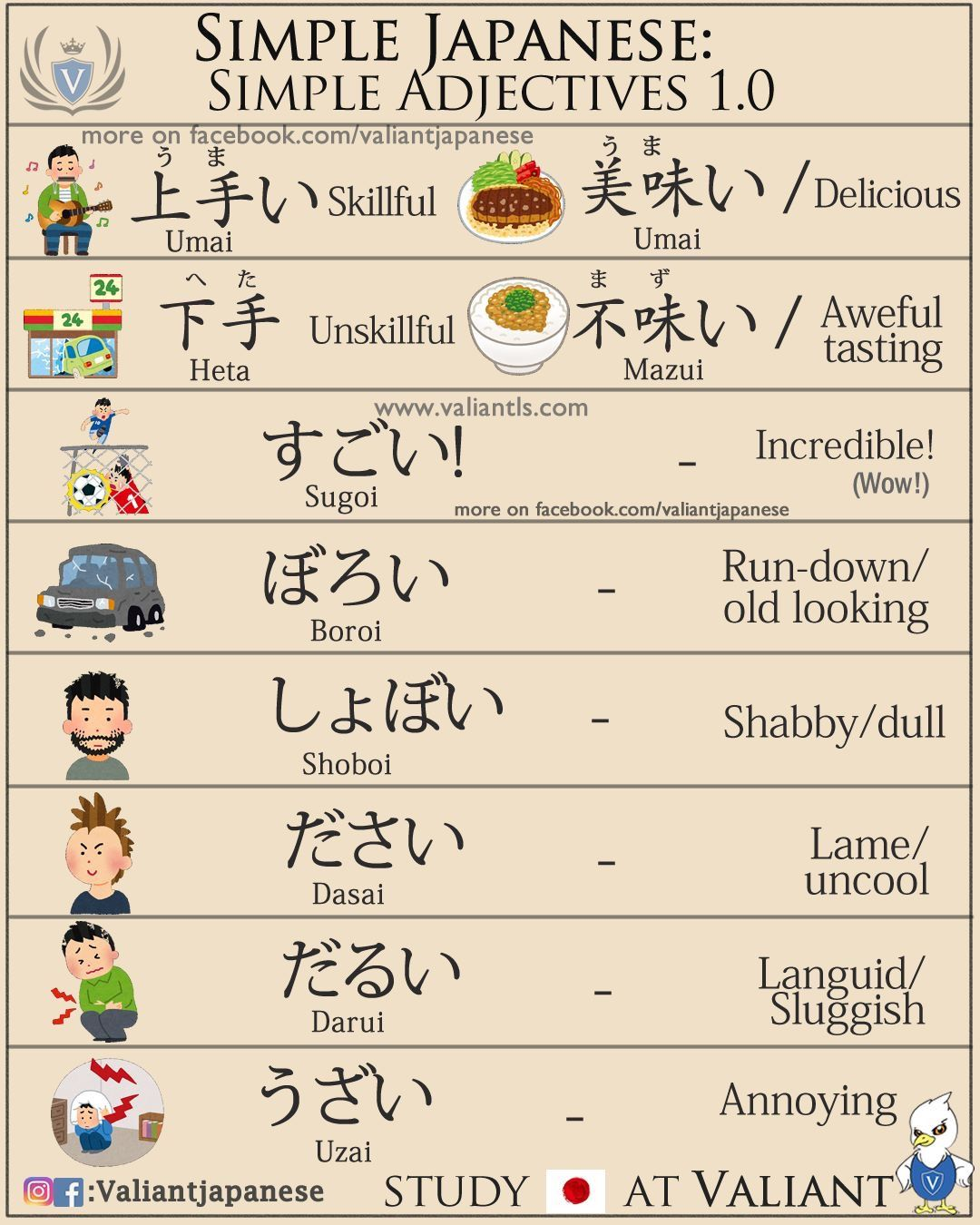 Simple Japanese Simple Adjectives 1 0