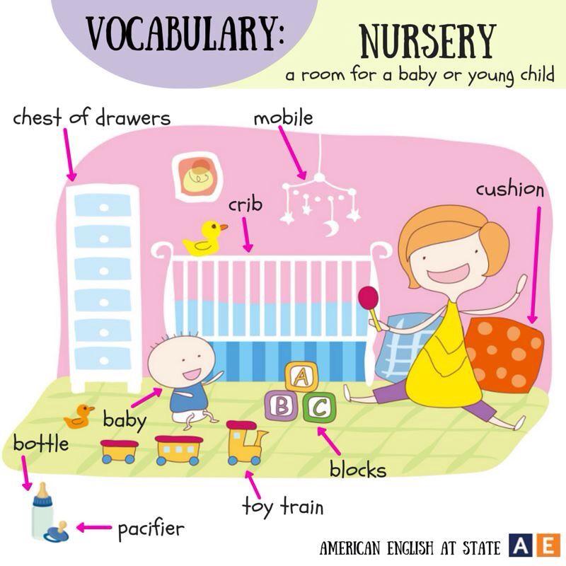 Vocabulary : nursery | vocabulary | Pinterest | English and English ...