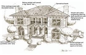 Image Result For Renaissance Architecture Characteristics Home