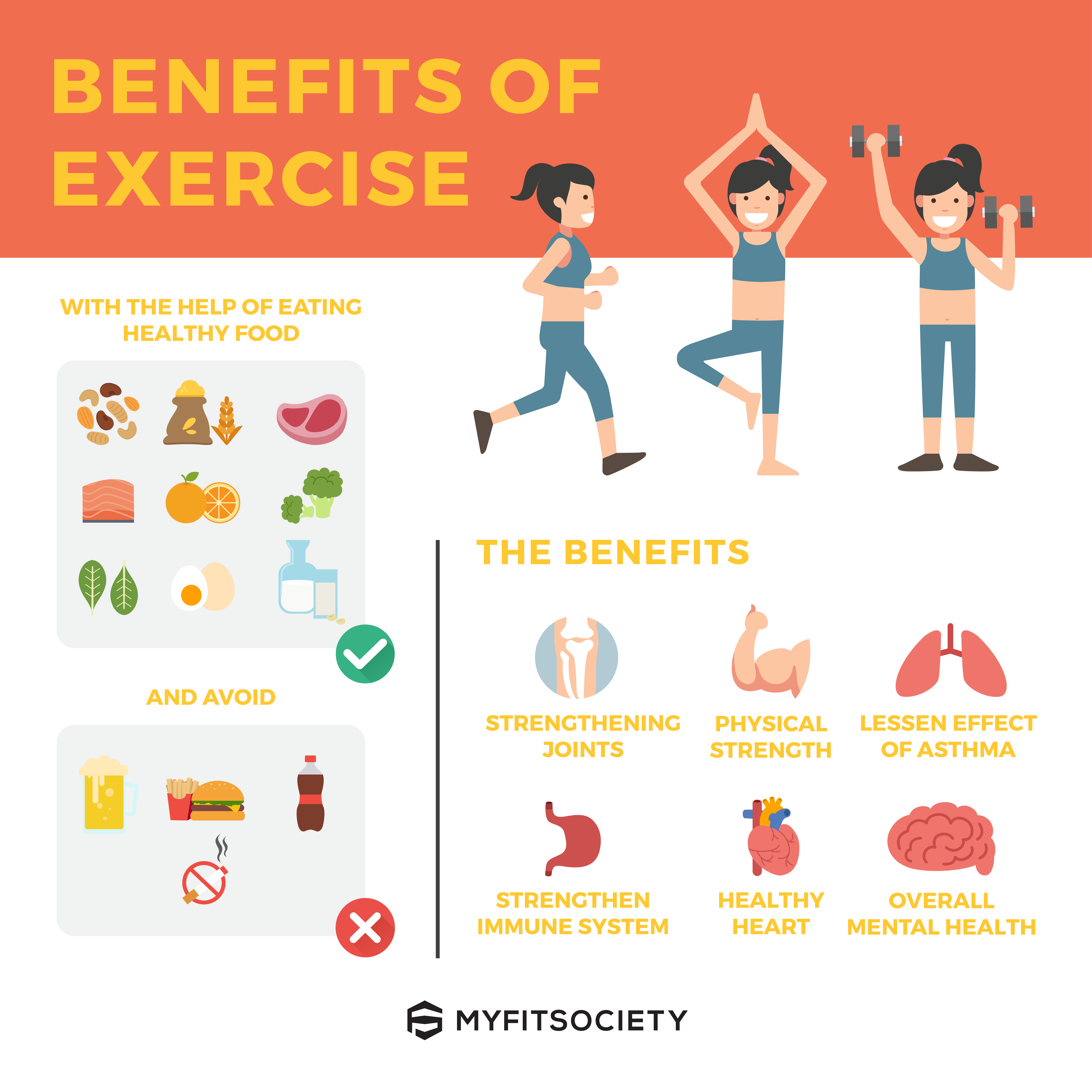 Exercise Plus Good Food Equals A Healthy Lifestyle How Often Do You Exercise Healthtips Fitness Food Health Tips Benefits Of Exercise Exercise