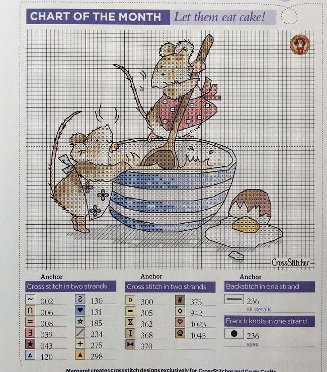 Pin von Gabriella Mátéffy auf x-stitch konyha | Pinterest ...