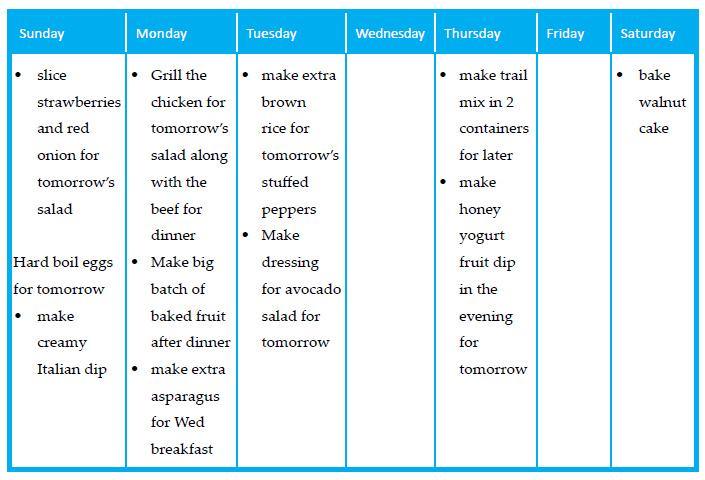 7-day-meal-plan-prep-schedule | Health and Wellness | Pinterest