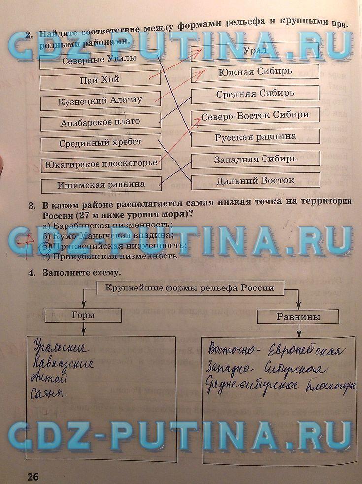 География 8 класс практические работы ответы украина стадник довгань
