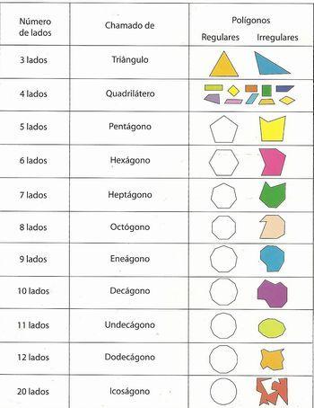 Resultado De Imagem Para Figuras Planas Para Colorir Com Imagens