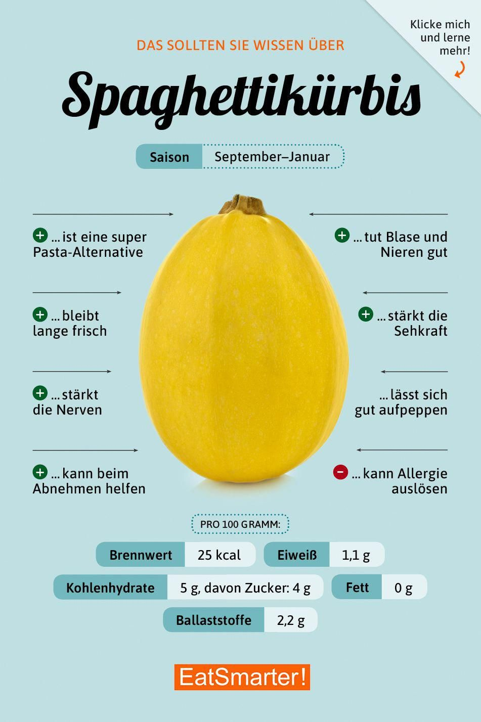 Pin Auf Healthy Foods To Eat