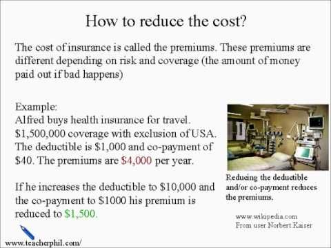 Enterprise And Finance Lesson 10 Insurance Coverage Be Taught English Finance Lessons Dental Life Learn English