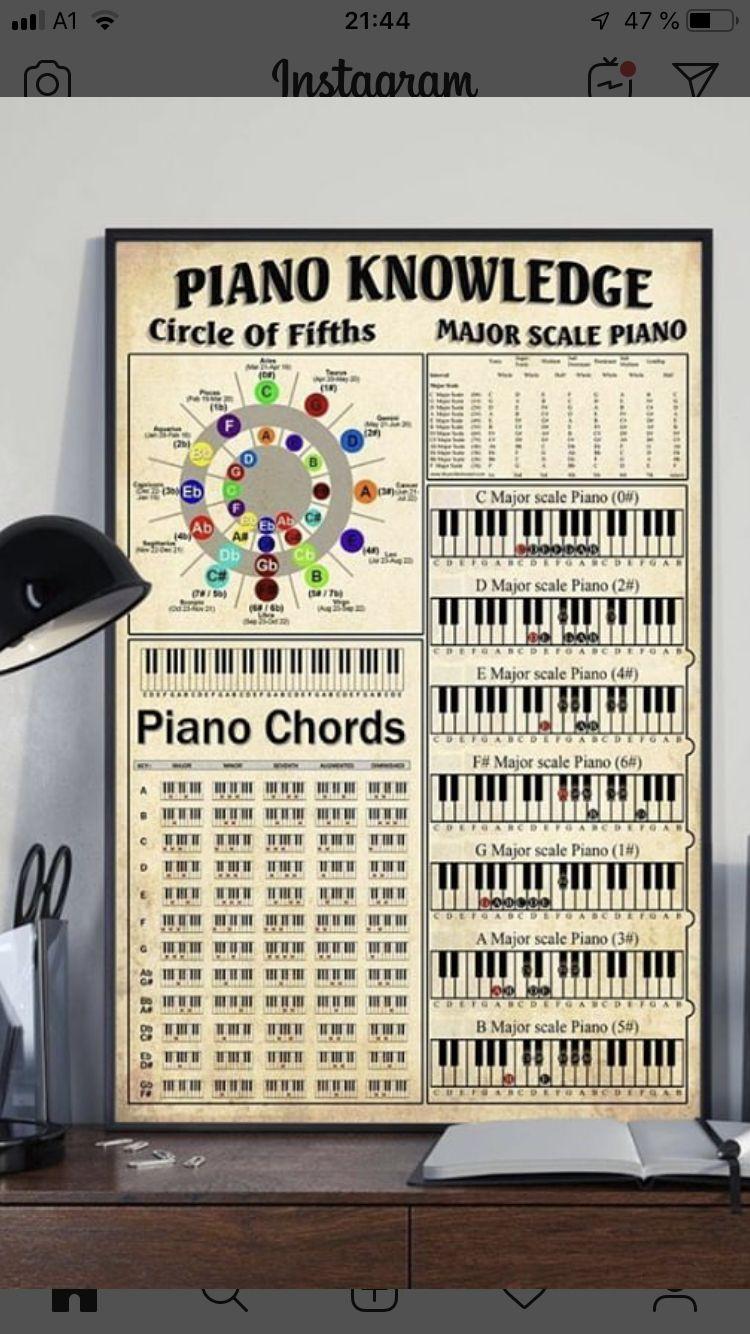 Pin Von Auf Musik Musik