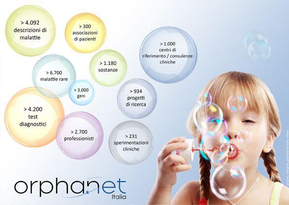 Orphanet, il portale di riferimento per le malattie rare e i farmaci orfani, è un progetto internazionale che coinvolge 36 paesi in Europa e nel resto del mondo. http://www.ospedalebambinogesu.it/orphanet-italia
