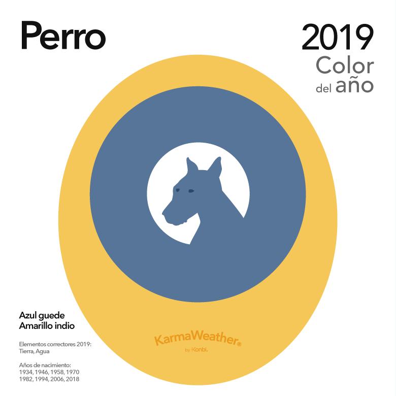 Perro 2019 Horóscopo Chino 2019 Del Perro Lucky Colour Dog Years Dog Zodiac