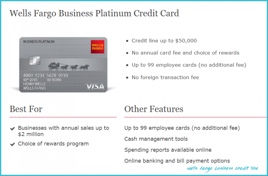 Wells Fargo Check Application Status Credit Card