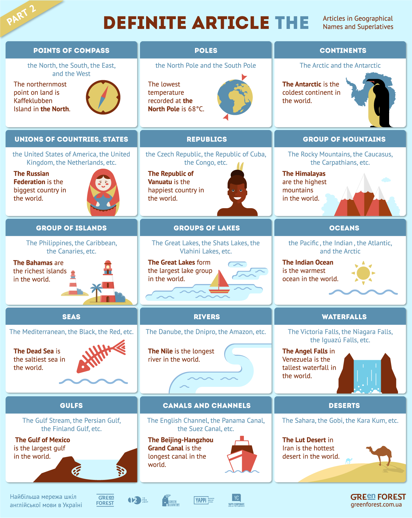 Definite and indefinite articles worksheet - English Grammar