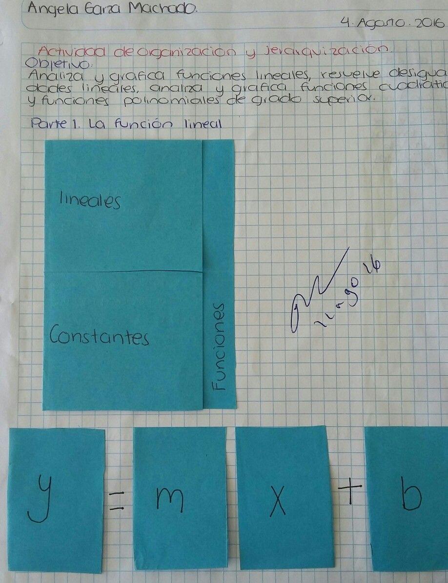 Cuaderno Interactivo Cuaderno Interactivo Cuadernos Matematicas