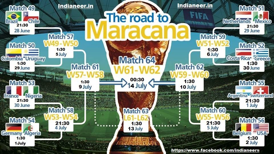 The Road To Maracana Schedule From Round Of 16 2nd Round Onward For Fifa World Cup 2014 Brazil In Ist Indian Time Fifawo World Cup Fifa World Cup Fifa