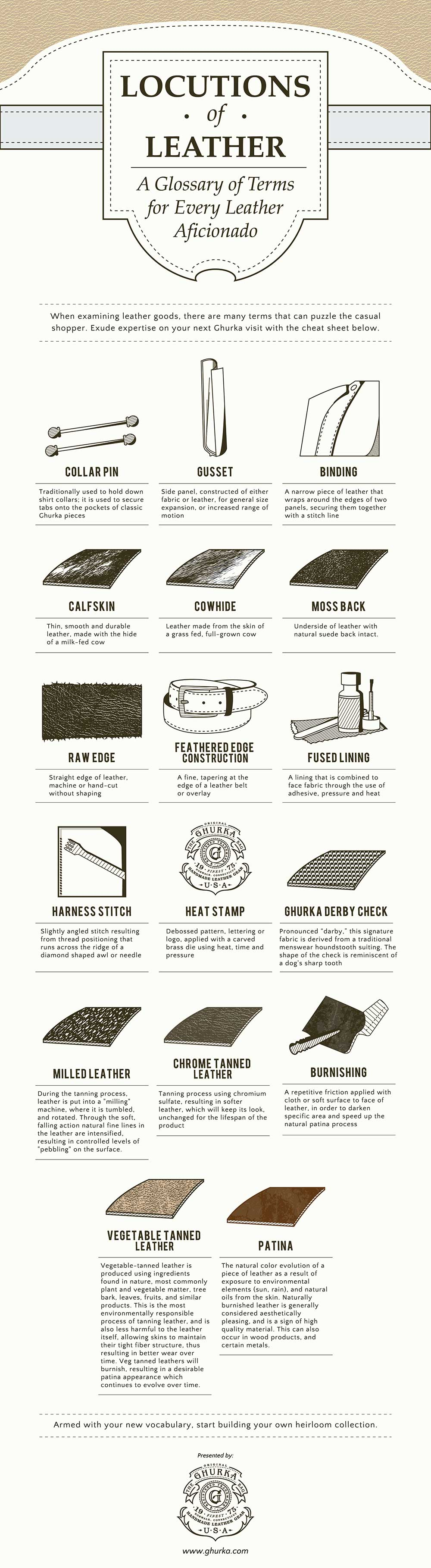 Not familiar with leather terminology? Check out this Locutions of Leather glossary of terms infographic by Ghurka leather bags. View on Make It Work Molly!