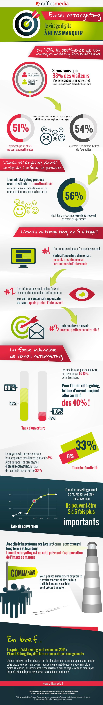 efficacite-email-retargeting.jpg (800×5418)