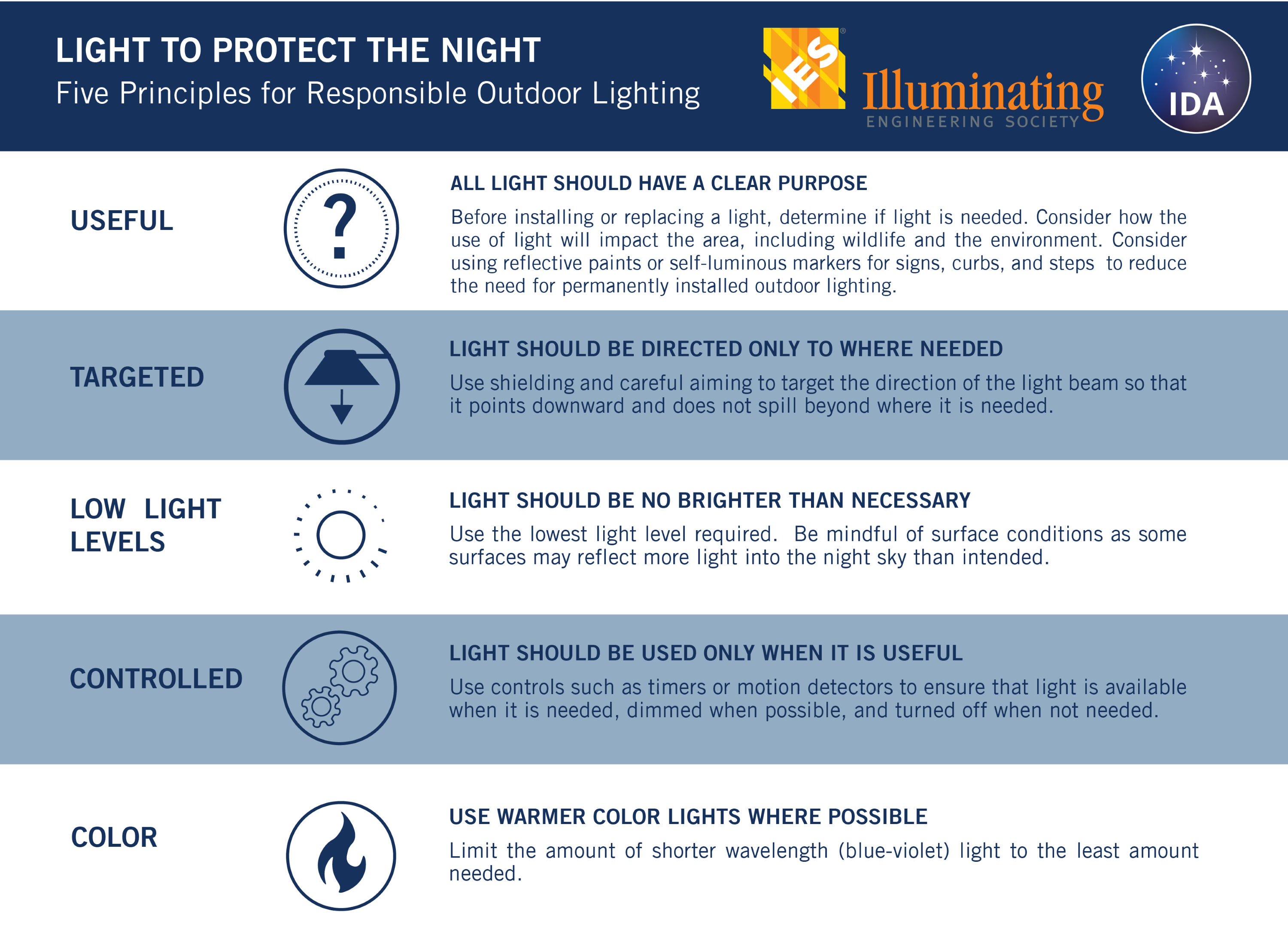 Dark Sky Friendly Home Lighting Program International Dark Sky Week 2020 Light Pollution Dark Skies Pollution