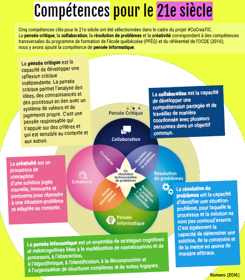 Wordpress Com Competences Gestion Des Ressources Humaines Conseiller Pedagogique