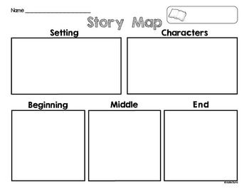 Story Map Setting Characters Beginning Middle End