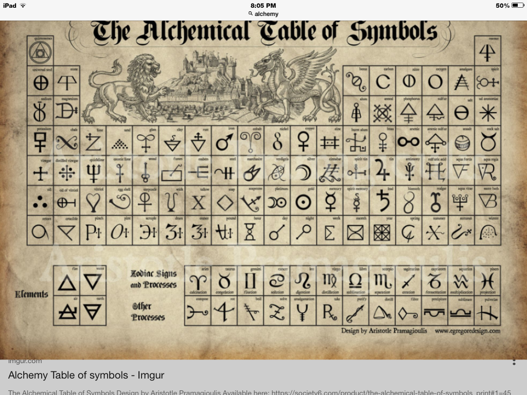 Pin By Mae Vargo On Alchemy Pinterest Symbols Circuitry Brujo Deviantart Bigdave409 Alchemical Table Of Symbolsevery Element Process And Phenomena In Has Its Own Corresponding Symbol Used The Early Alchemists Their Research