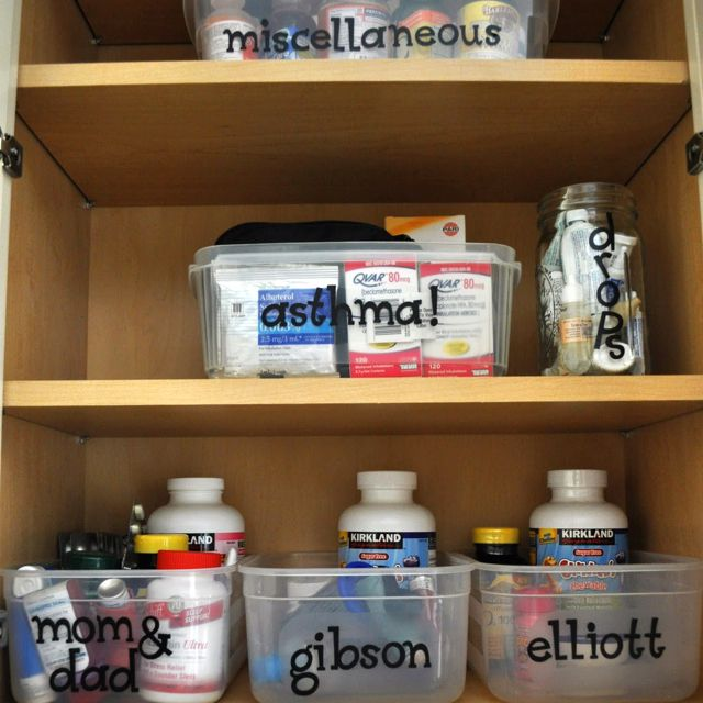 Pin By Shawna Ritchie On House Ideas Medicine Cabinet Organization Medicine Organization Cabinet