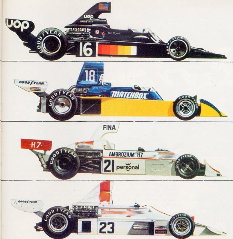 Pin by Frederick S on Auto Racing (All Forms)   Formula ...