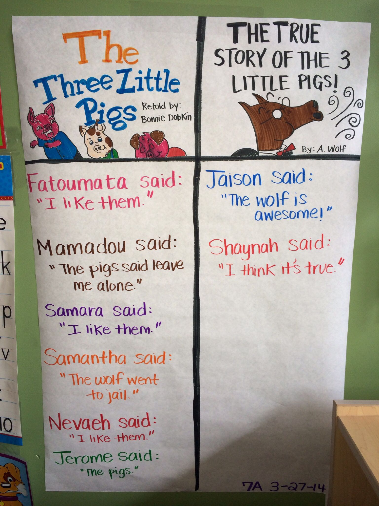 Compare And Contrast The Three Little Pigs And The True