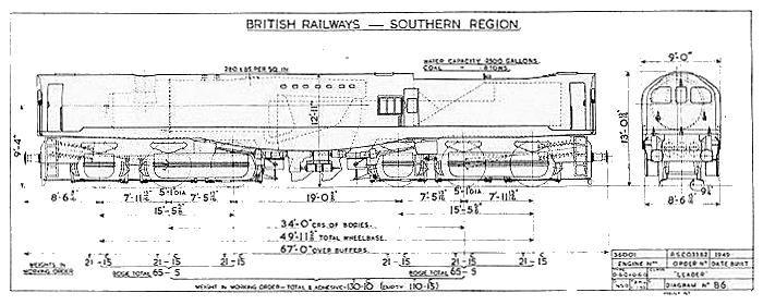 Diagram Steam Locomotive in 2019 Steam locomotive, Line diagram