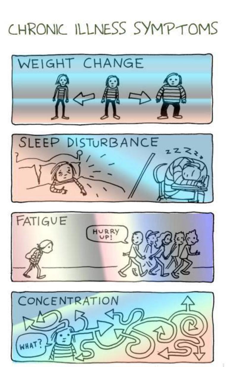 #MS #MSAwareness #MSSymptoms