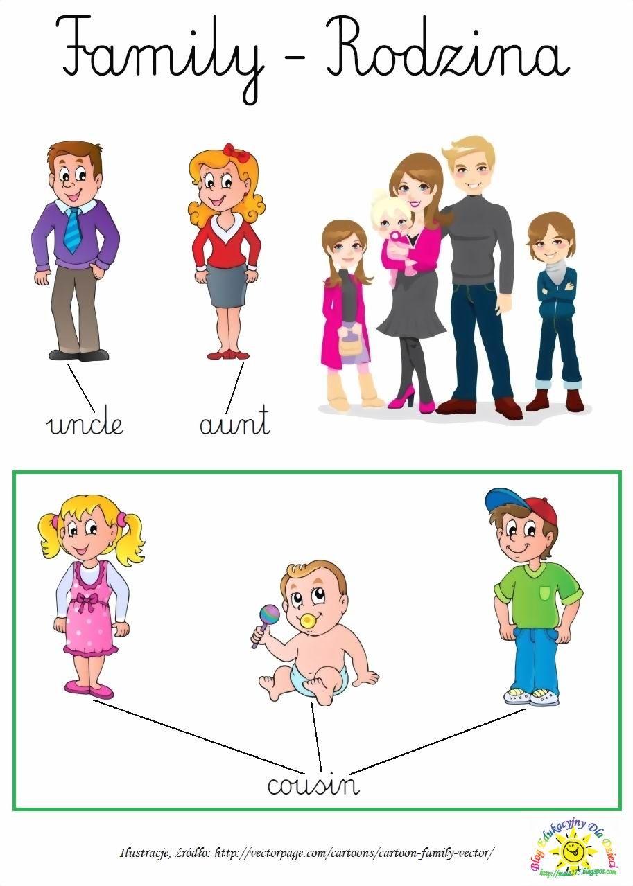 Angielski Family Rodzina Family Tree Drzewo Genealogiczne Wife Zona Husband Maz Parents Rodzice Mot Family Guy Children Zelda Characters
