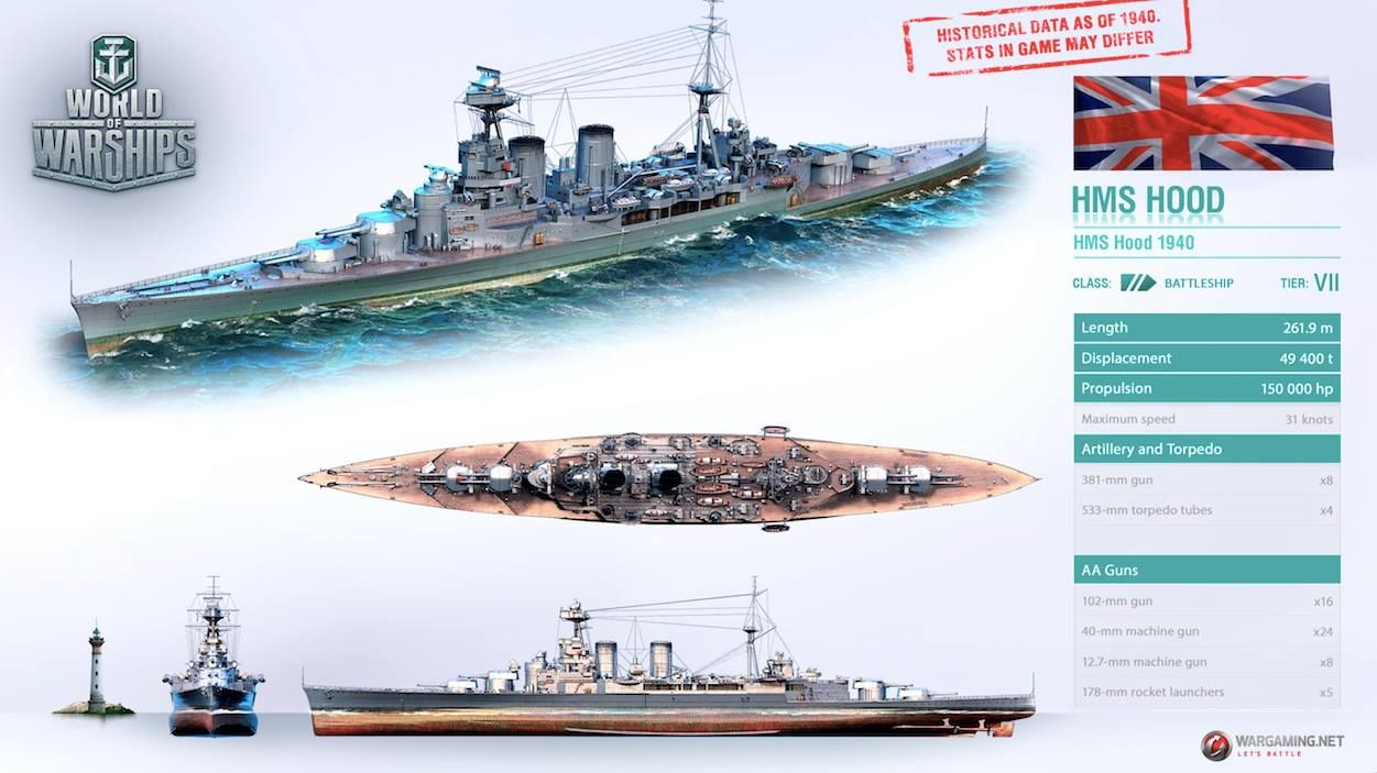 HMS Hood teased on WoWS Asia Facebook page - General