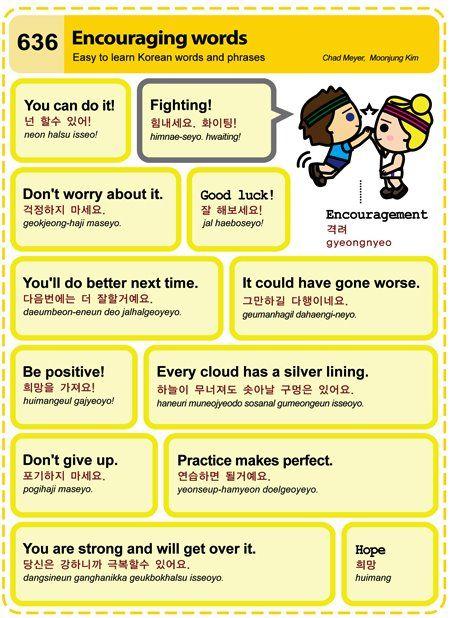 Encouraging Words In Korean Korean Words Learn Korean Korean Phrases