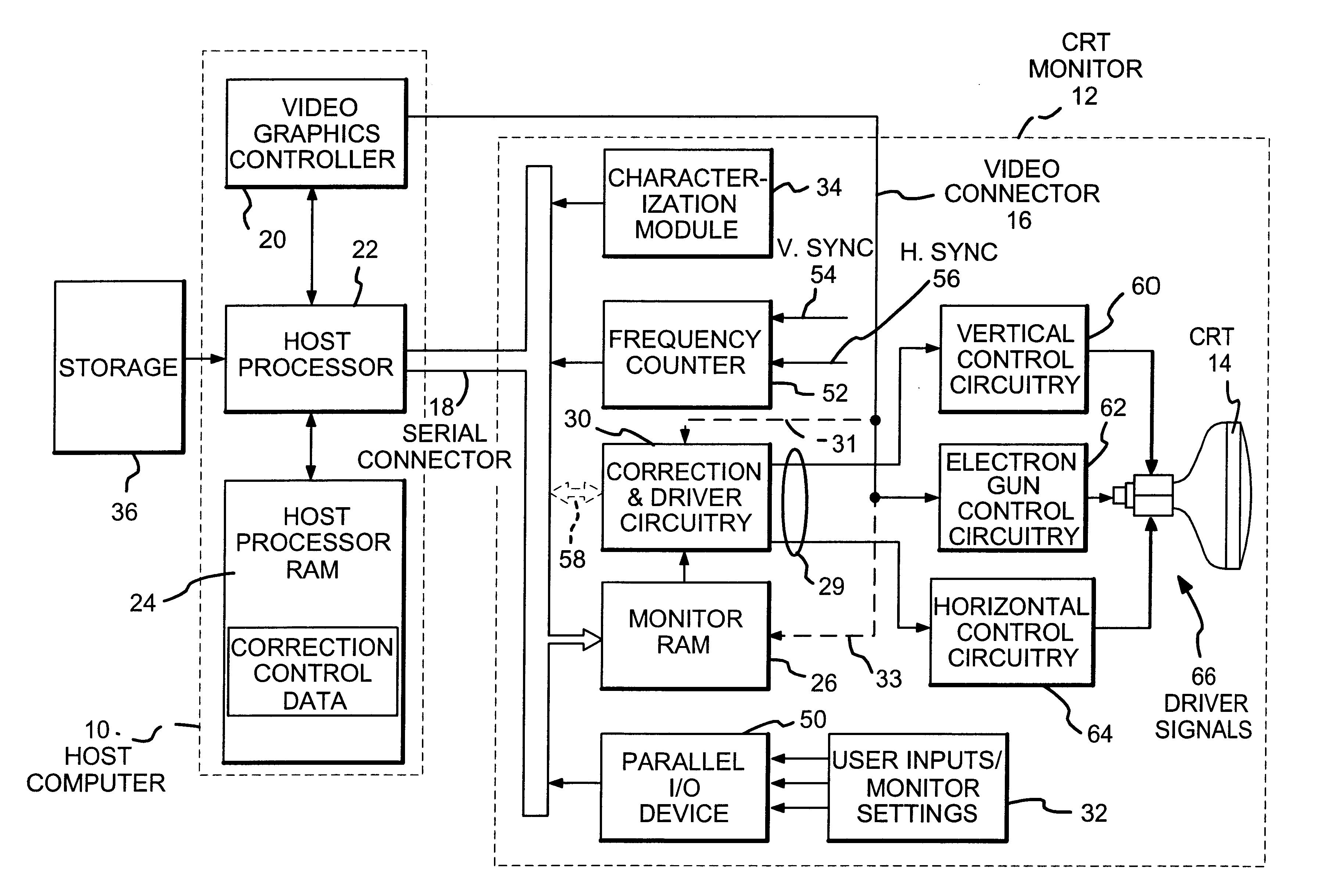 crt wiring diagram wiring diagram centre crt monitor wiring diagram component crt block diagram g6 electronics [ 3597 x 2438 Pixel ]