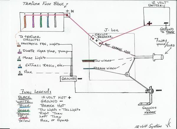 rv junction box wiring diagram the primary wire gauges in i need some help wiring my trailer
