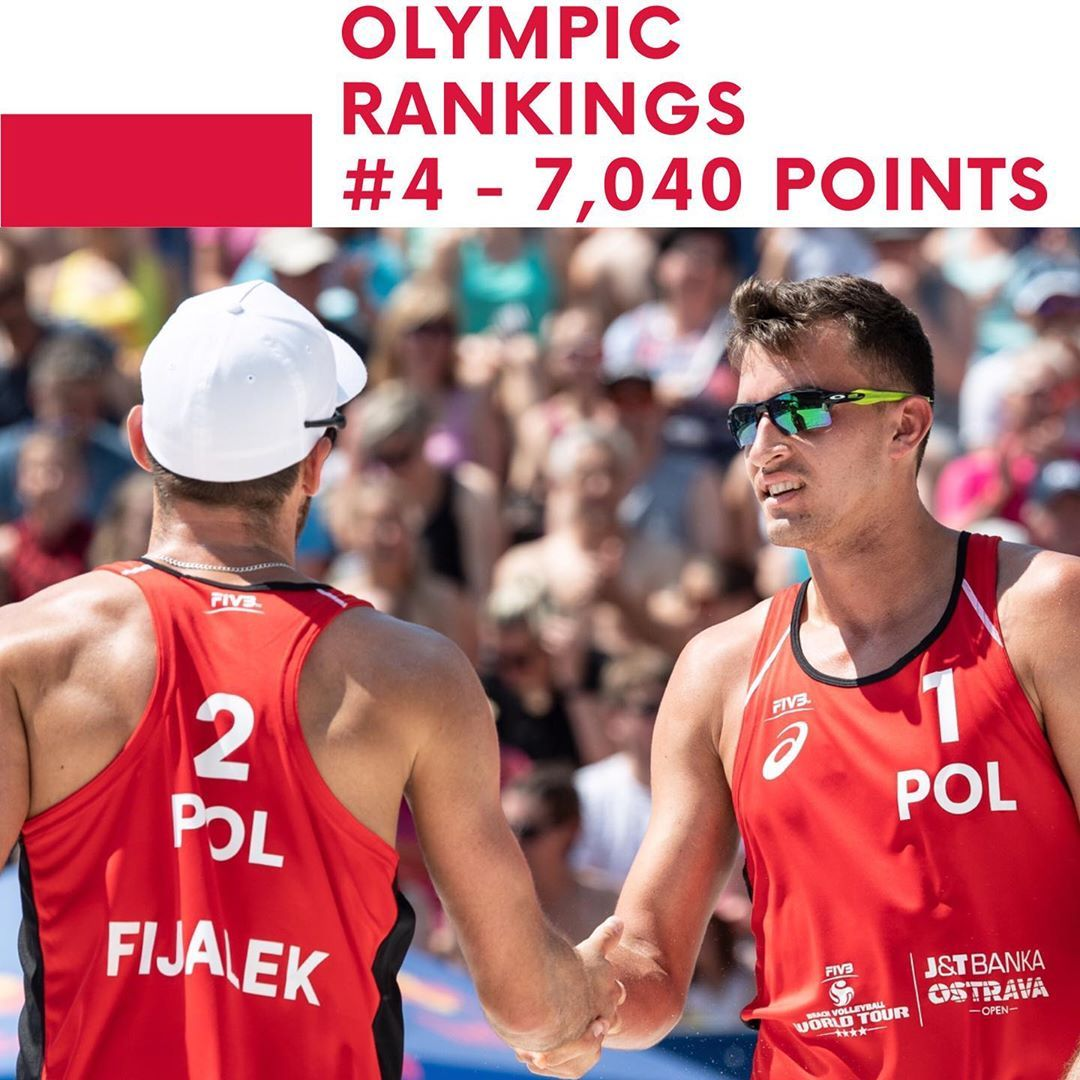 Grzegorz Fijalek And Michal Bryl In 2020 Olympics Olympians Beach Volleyball