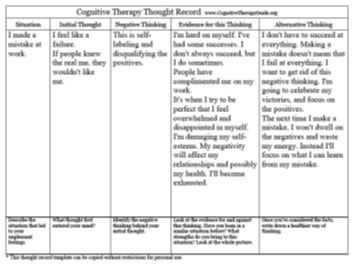Printables Automatic Negative Thoughts Worksheet thoughts worksheet davezan automatic challenging negative