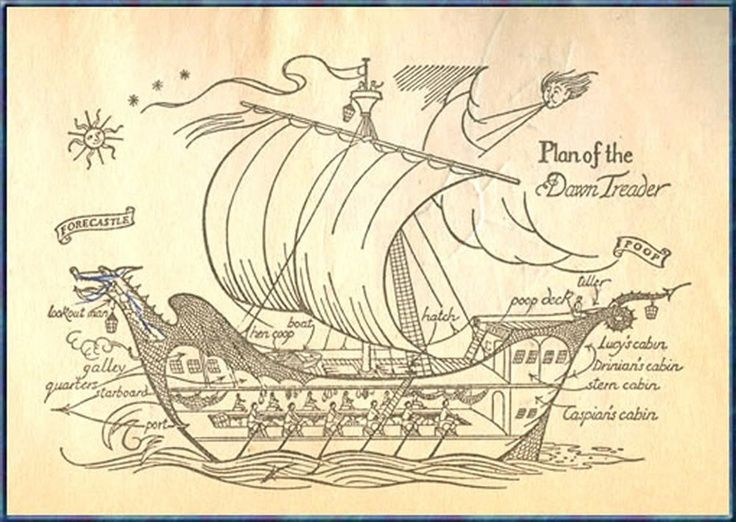 """Diagram of the """"Dawn Treader"""" Narnia, Chronicles of"""