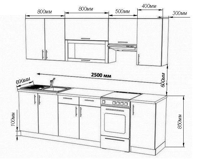 Pin de pavel melnik en kitchen pinterest cocinas for Planos muebles de cocina pdf