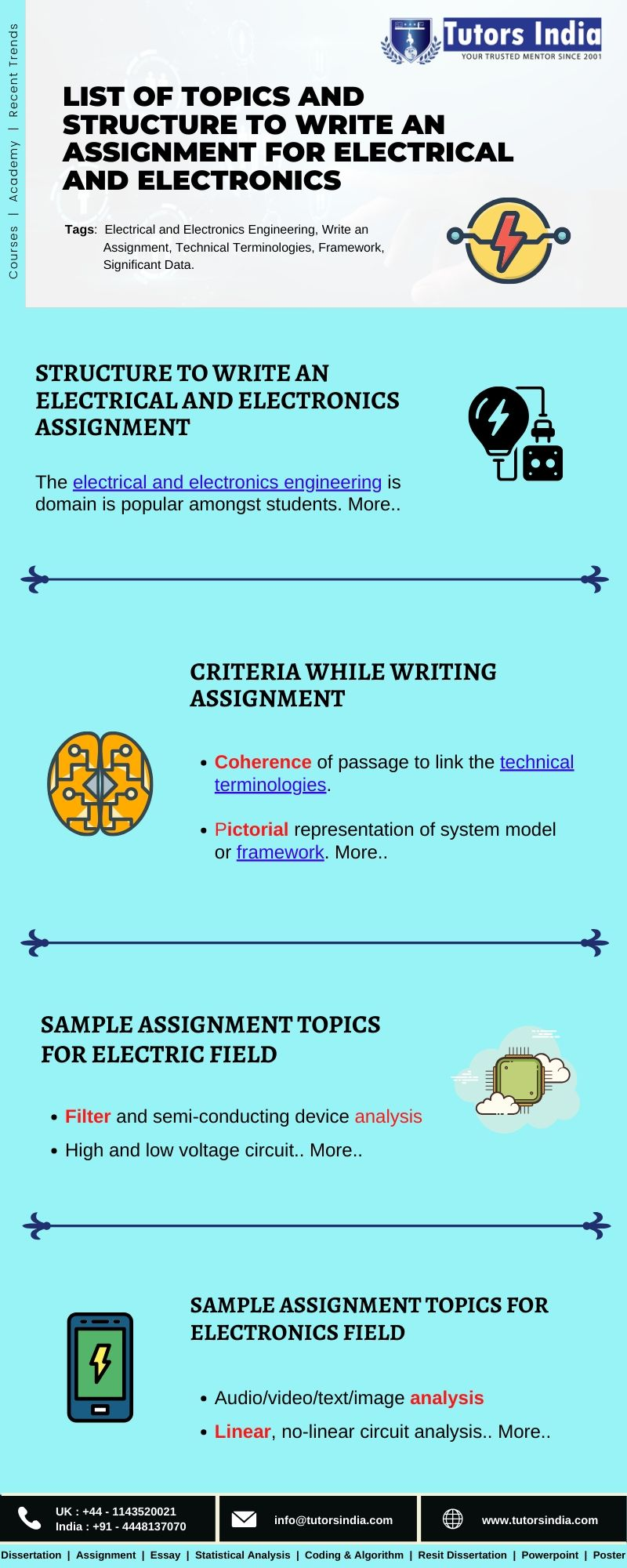 Pin On Assignment Essay Writing Services Dissertation Statistical Analysis Analysi