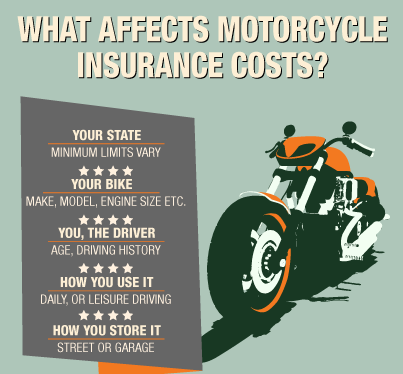 Buy Two Wheeler Insurance In 4 Easy Steps It Provides Online 2