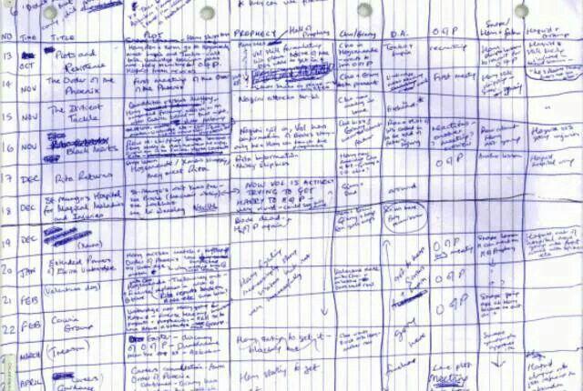 JK Rowling spreadsheet Bloody Hell Pinterest