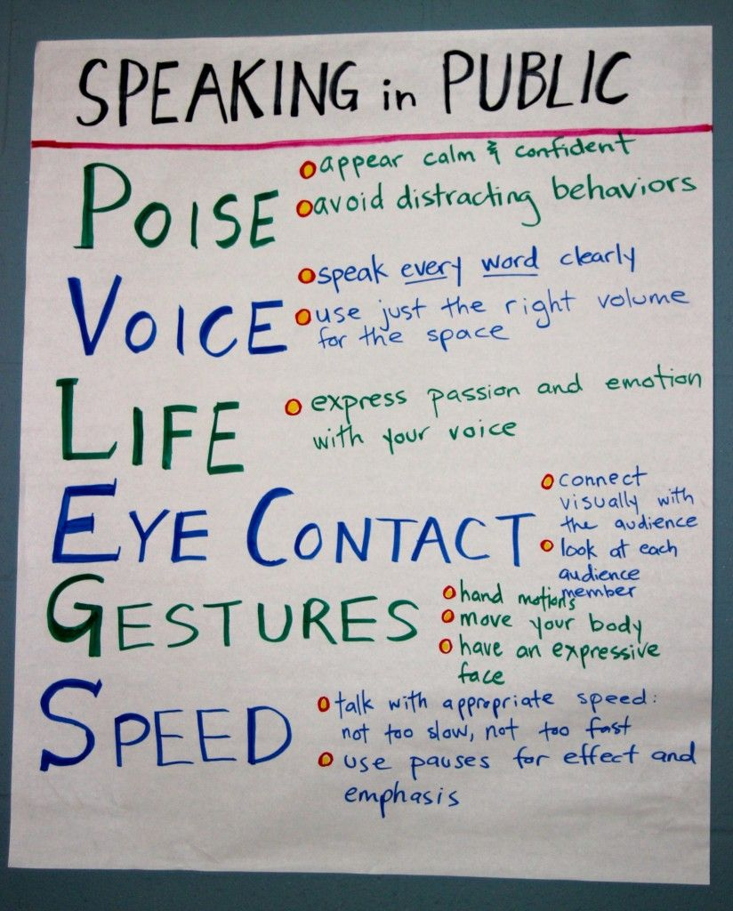 small resolution of speaking and listening poster speaking and listening skills must be taught and students must be given many many opportunities to speak