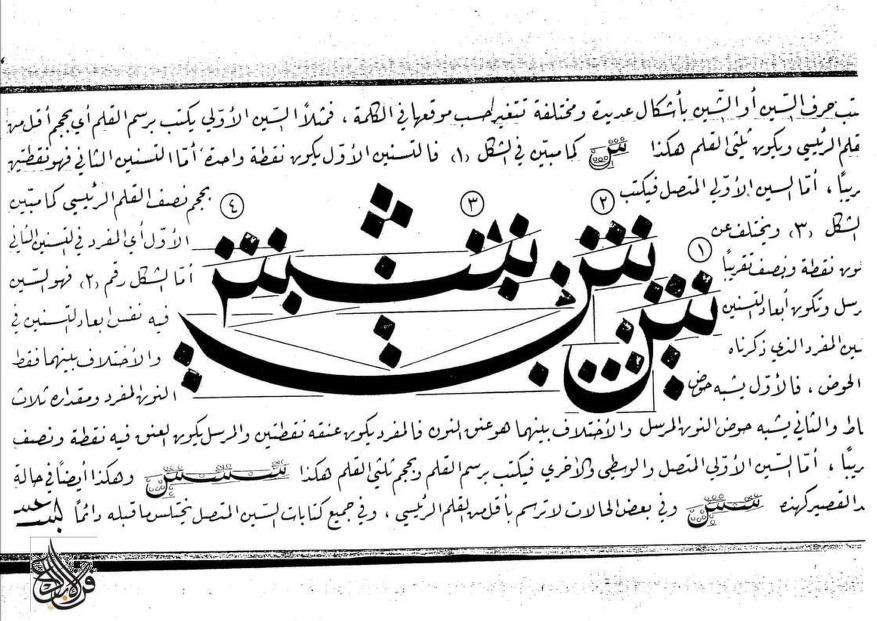 خط النسخ 1 عباس البغدادي Free Download Borrow And Streaming Internet Archive Arabic Calligraphy Art Calligraphy Art Calligraphy Alphabet Tutorial