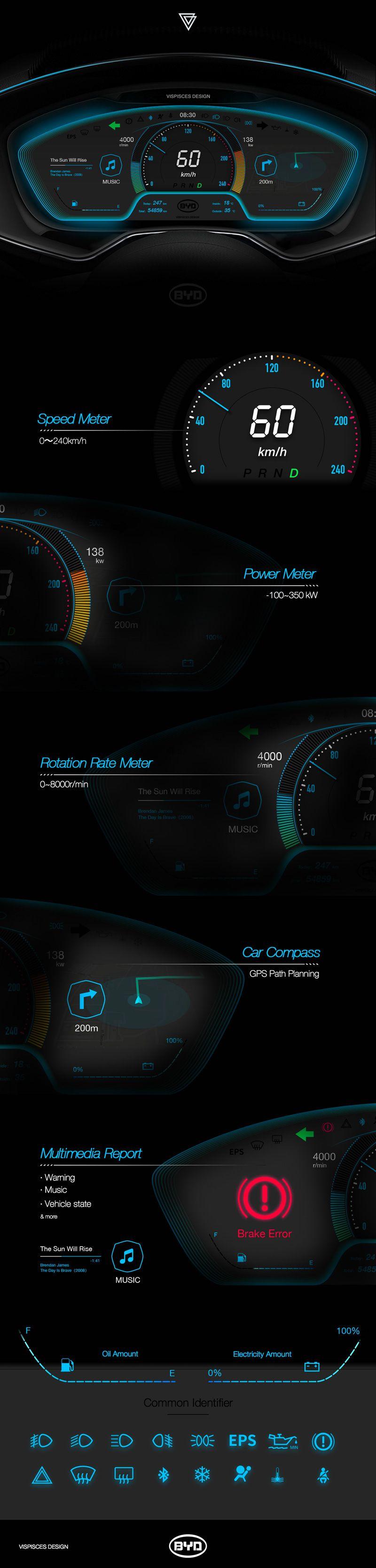 Byd Automobile Instrument Panel Design On Behance ユーザーインターフェース コントロールパネル かっこいいデザイン