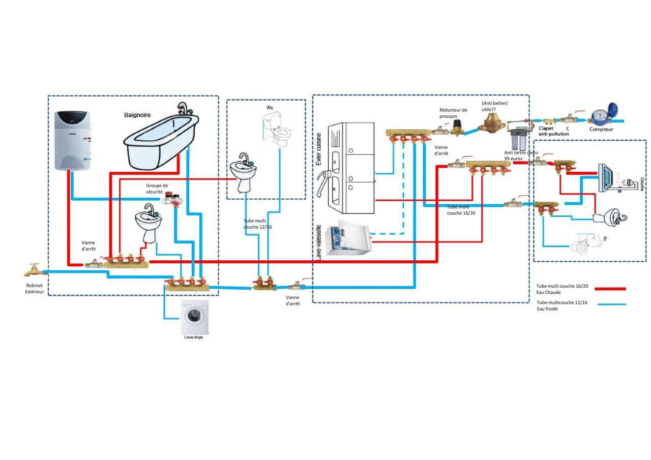 Avis Sur Plan De Plomberie Multicouche 4 Messages Plomberie Plomberie Per Idee Salle De Bain