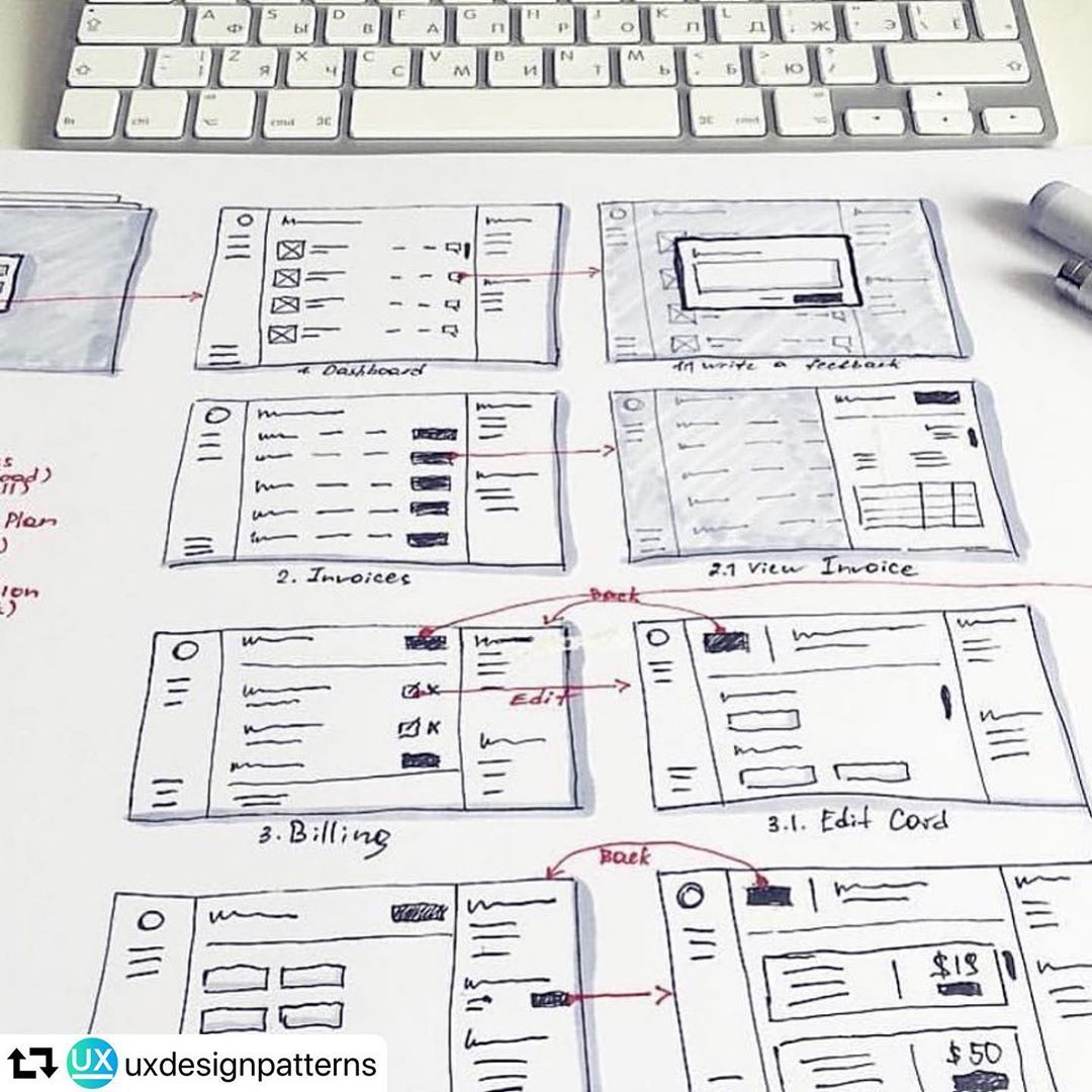 Satisfied User On Instagram Low Fidelity Wireframes Got A Great Product That Needs A Design Solution Dm Us Or Visit Satisfiedu Appdesign