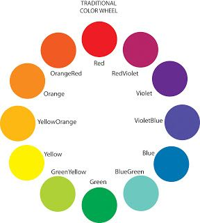 3-color Palette... How and Why? by Lori Putnam / Seen here: The traditional color wheel